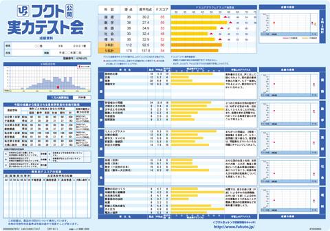 成績資料1枚目・表